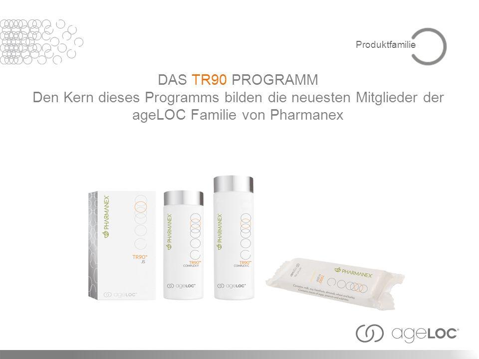Produktfamilie DAS TR90 PROGRAMM.