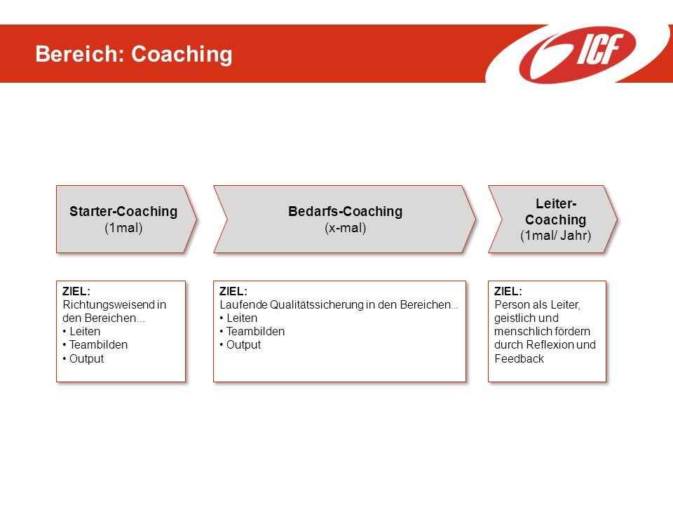 Bereich: Coaching Leiter-Coaching (1mal/ Jahr) Starter-Coaching (1mal)