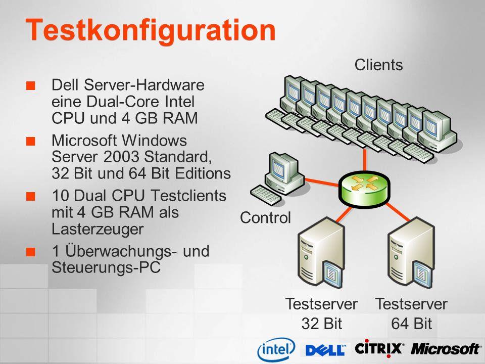 Testkonfiguration Clients