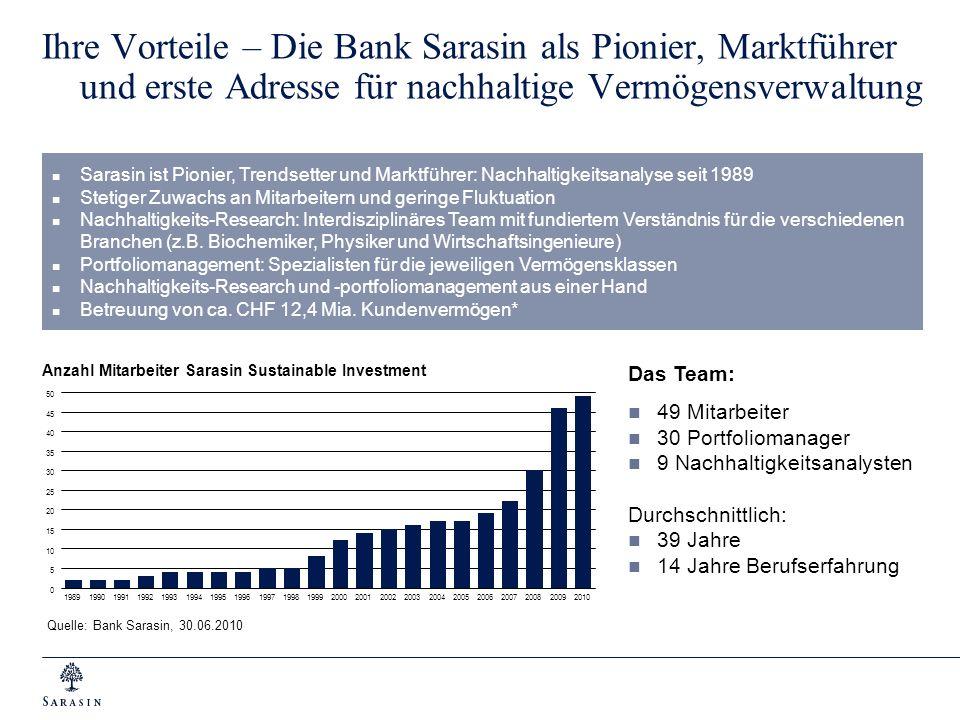 Ihre Vorteile – Die Bank Sarasin als Pionier, Marktführer und erste Adresse für nachhaltige Vermögensverwaltung