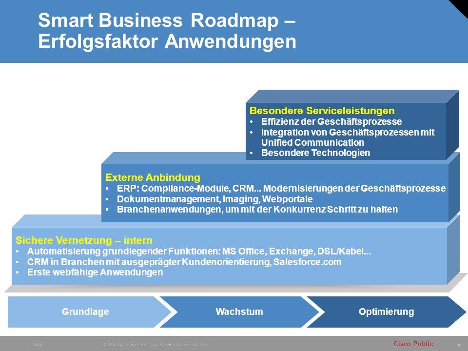 Smart Business Roadmap – Erfolgsfaktor Anwendungen