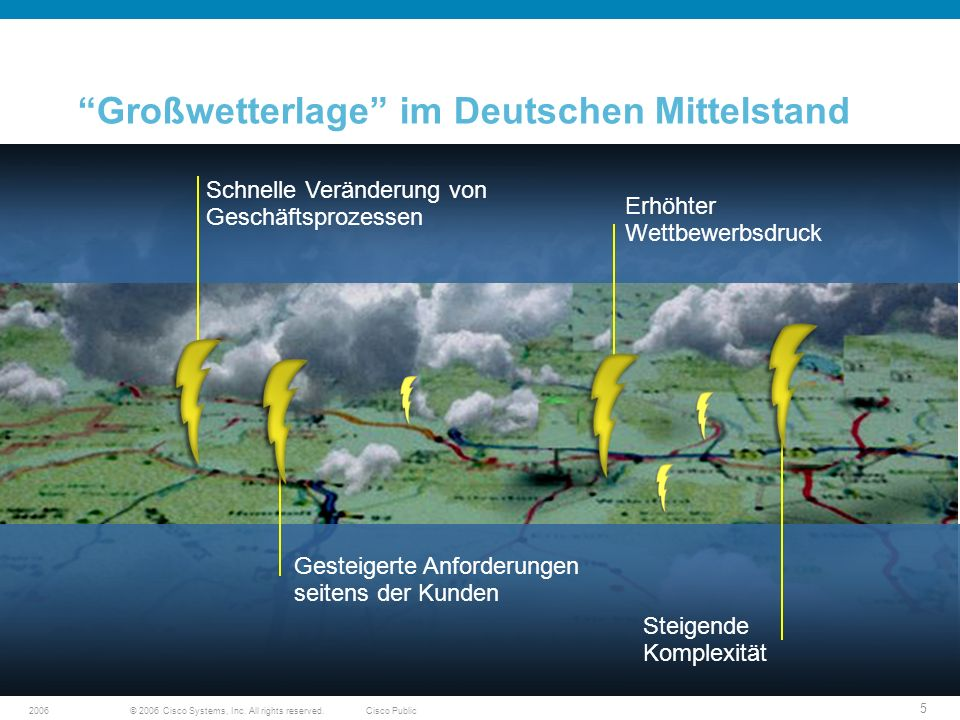 Großwetterlage im Deutschen Mittelstand
