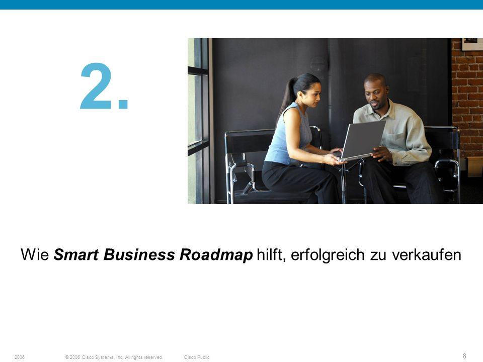 2. Wie Smart Business Roadmap hilft, erfolgreich zu verkaufen