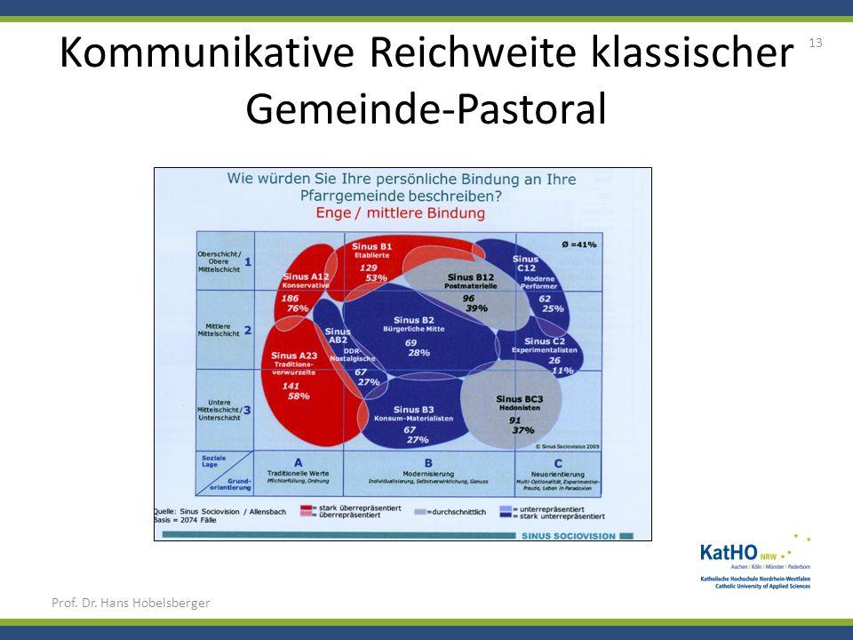 Kommunikative Reichweite klassischer Gemeinde-Pastoral
