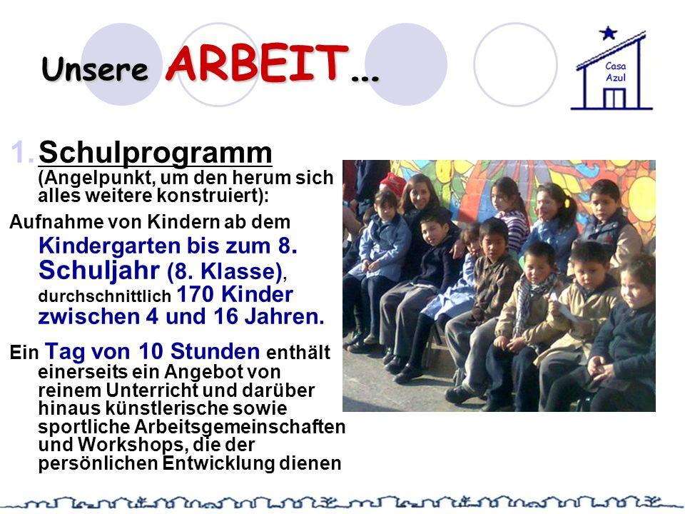 Unsere ARBEIT… Schulprogramm (Angelpunkt, um den herum sich alles weitere konstruiert):