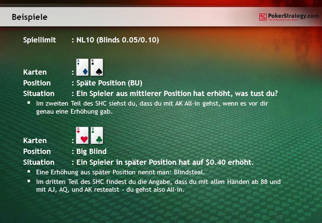 Beispiele Spiellimit : NL10 (Blinds 0.05/0.10) Karten :