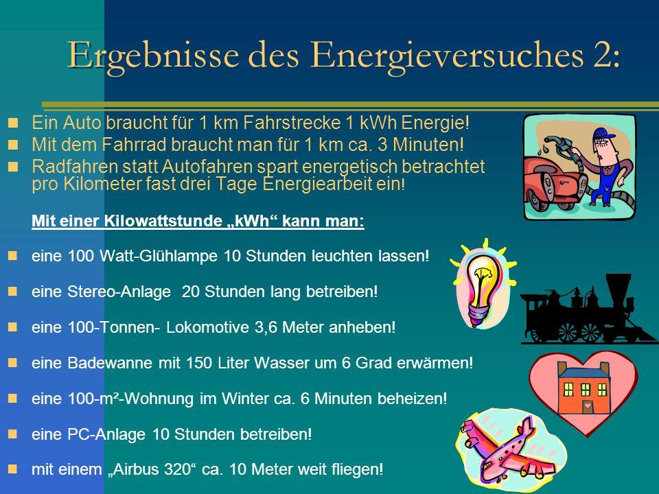 Ergebnisse des Energieversuches 2: