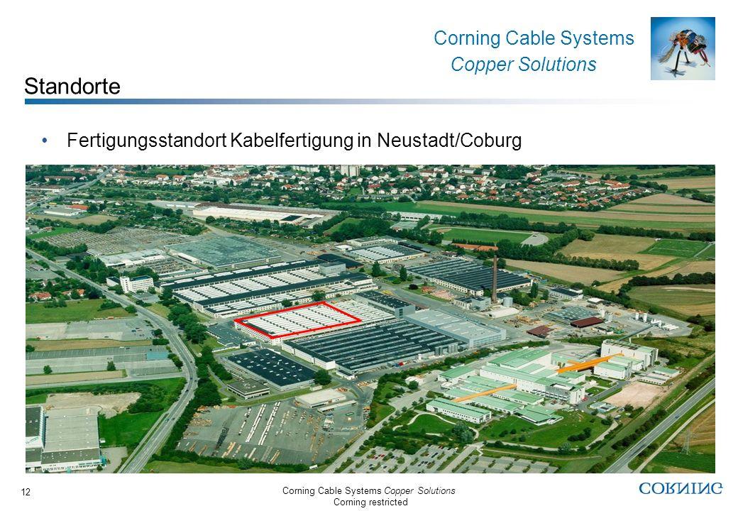 Standorte Fertigungsstandort Kabelfertigung in Neustadt/Coburg