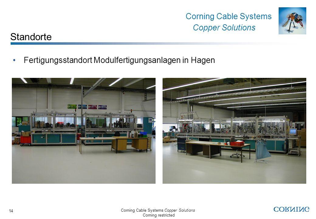 Standorte Fertigungsstandort Modulfertigungsanlagen in Hagen