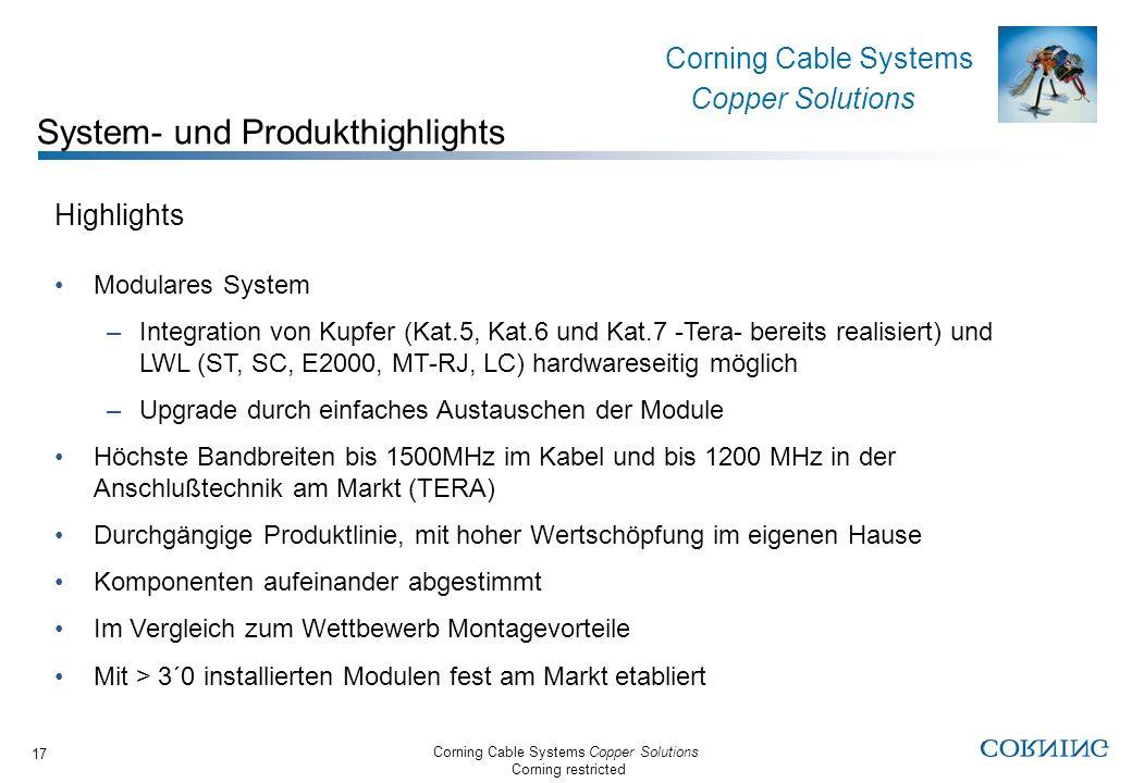 System- und Produkthighlights