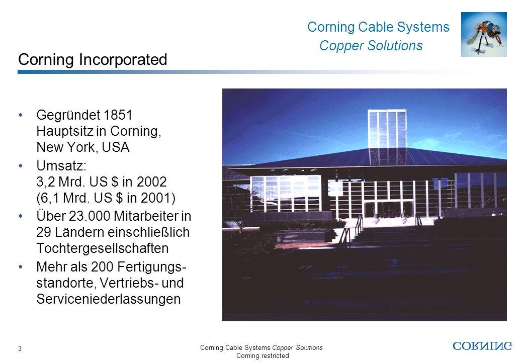 Corning IncorporatedGegründet 1851 Hauptsitz in Corning, New York, USA. Umsatz: 3,2 Mrd. US $ in 2002 (6,1 Mrd. US $ in 2001)
