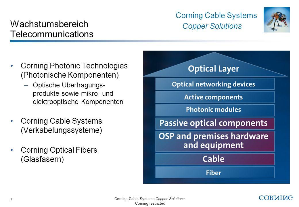 Wachstumsbereich Telecommunications