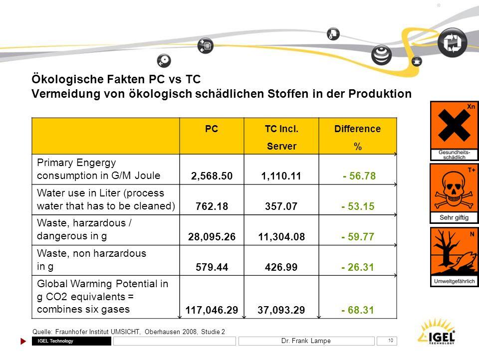 Ökologische Fakten PC vs TC Vermeidung von ökologisch schädlichen Stoffen in der Produktion