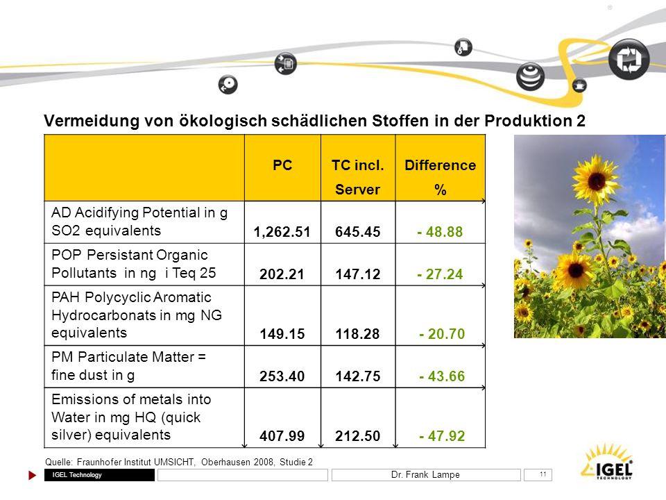 Vermeidung von ökologisch schädlichen Stoffen in der Produktion 2