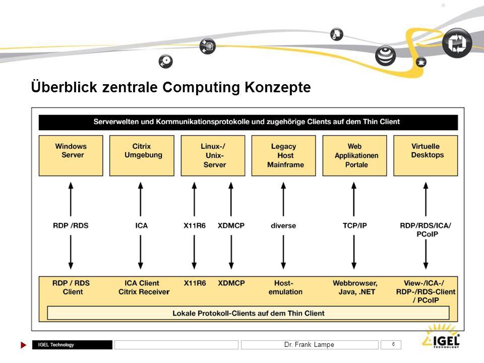 Überblick zentrale Computing Konzepte