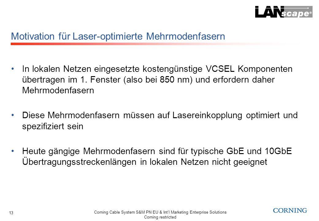 Motivation für Laser-optimierte Mehrmodenfasern