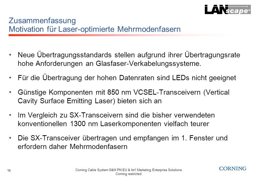 Zusammenfassung Motivation für Laser-optimierte Mehrmodenfasern