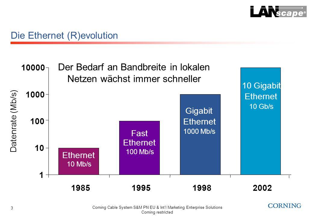 Die Ethernet (R)evolution
