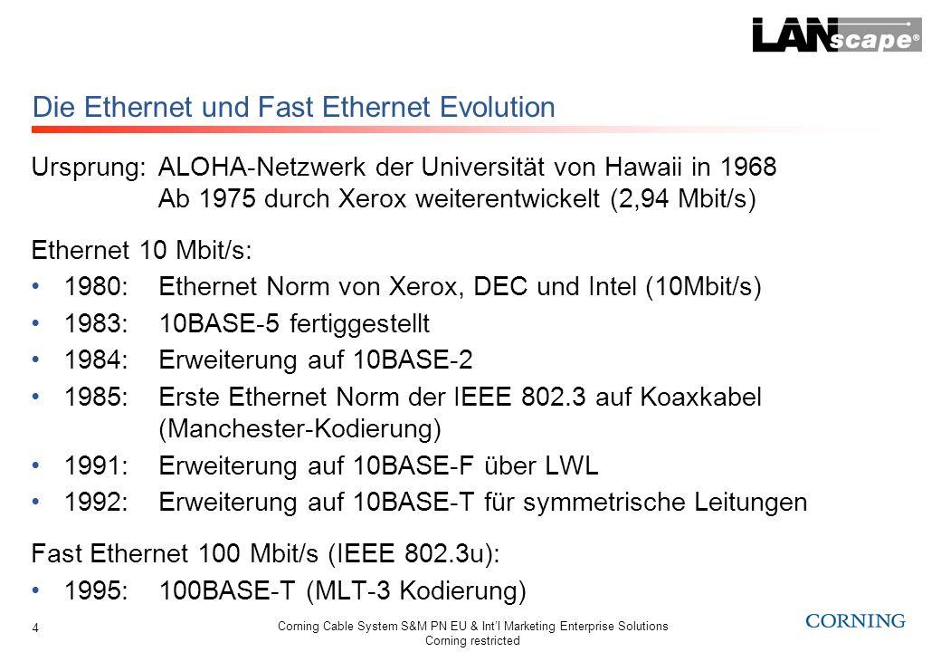 Die Ethernet und Fast Ethernet Evolution