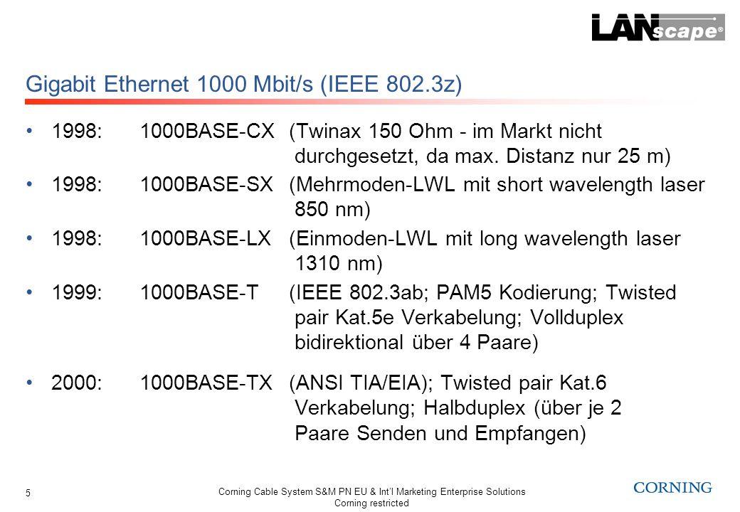 Gigabit Ethernet 1000 Mbit/s (IEEE 802.3z)