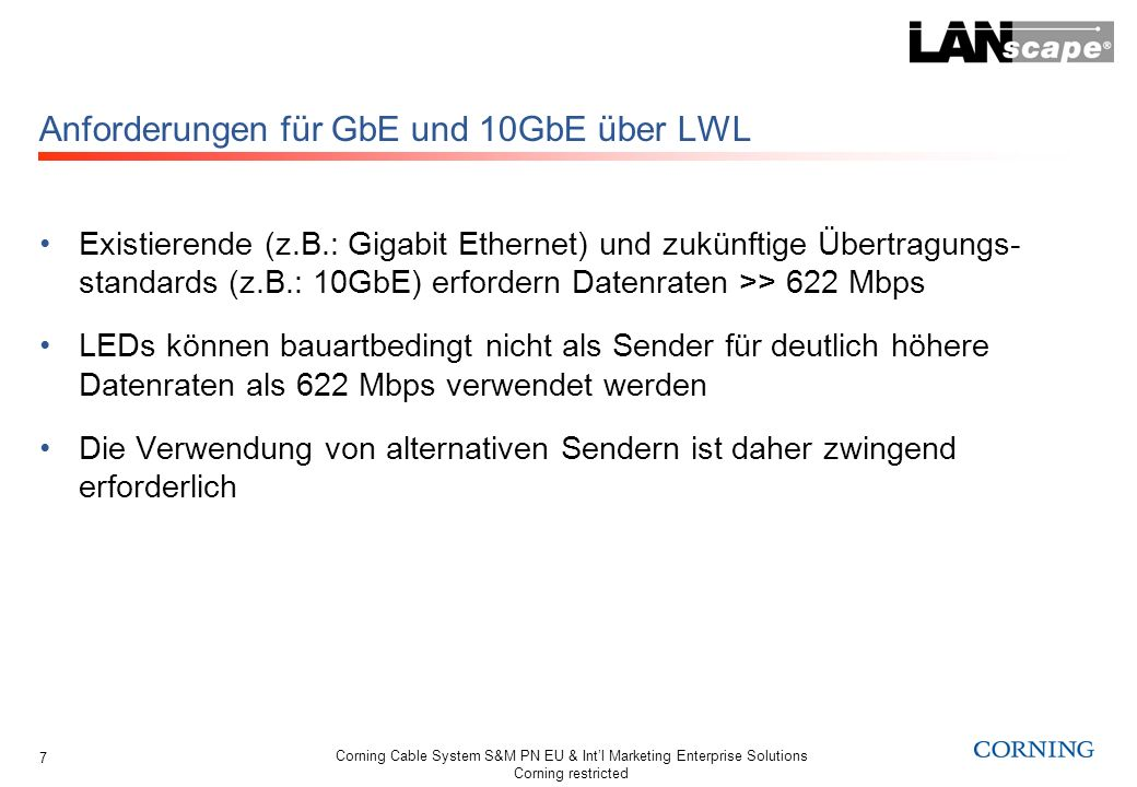 Anforderungen für GbE und 10GbE über LWL