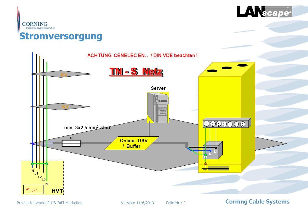 Stromversorgung TN - S Netz HVT