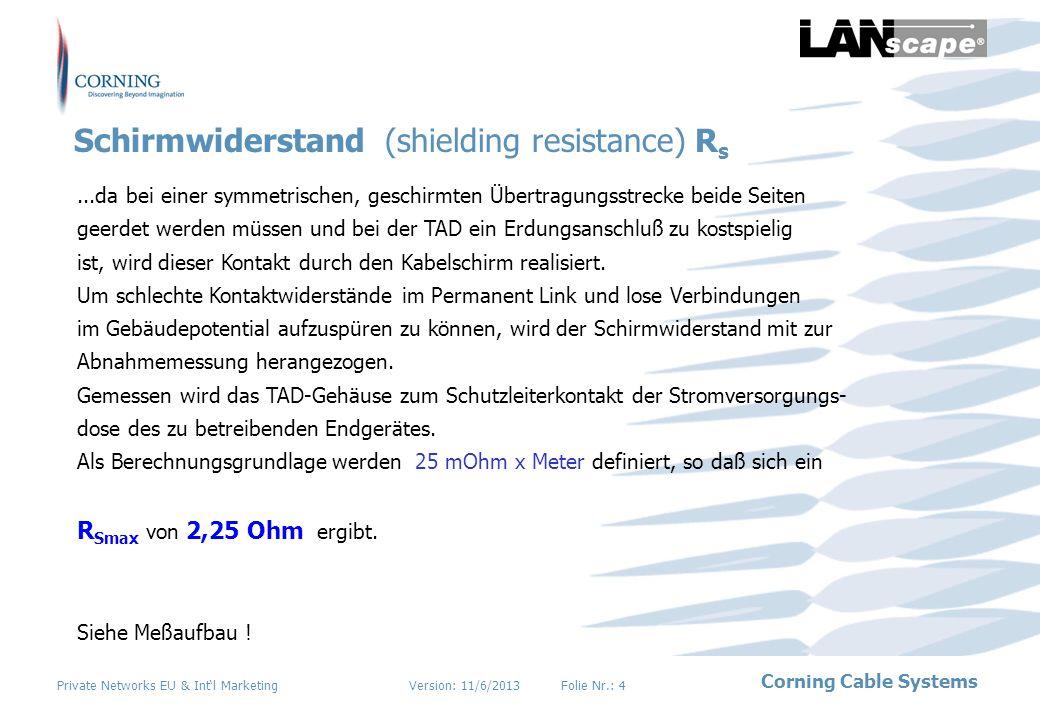 Schirmwiderstand (shielding resistance) Rs