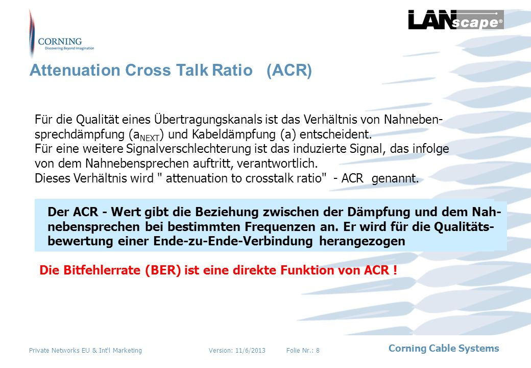 Attenuation Cross Talk Ratio (ACR)