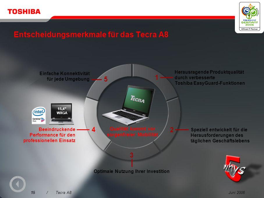 Entscheidungsmerkmale für das Tecra A8