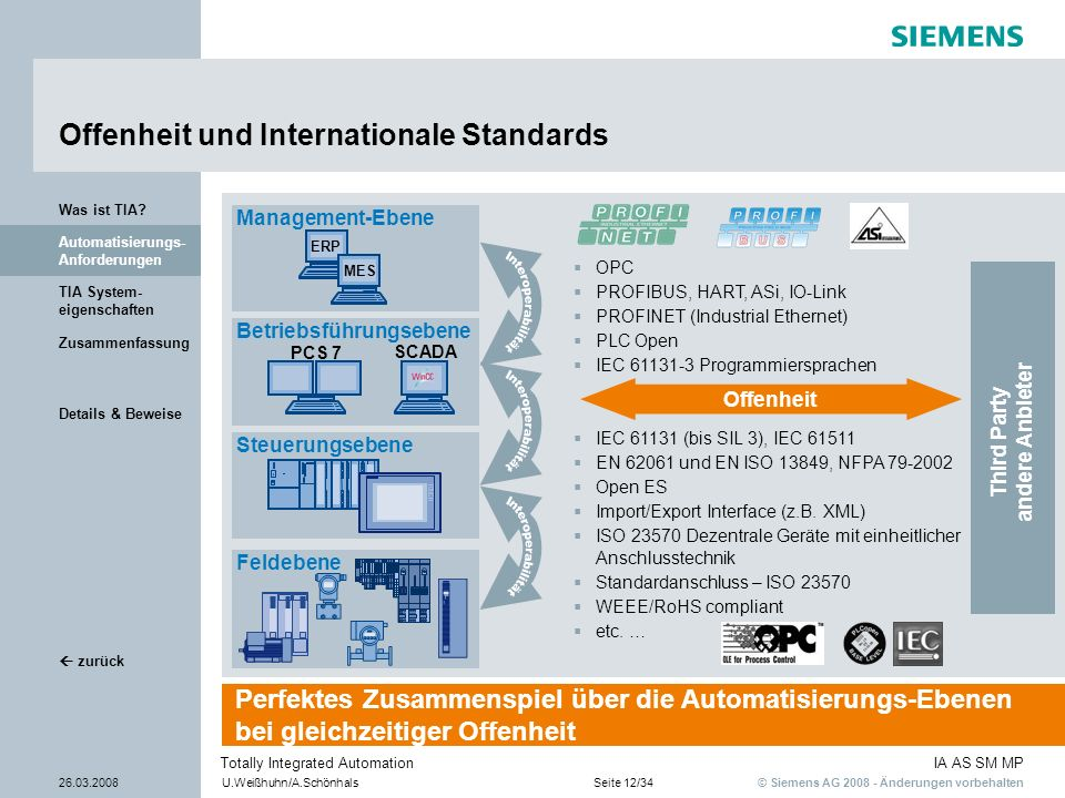 Offenheit und Internationale Standards