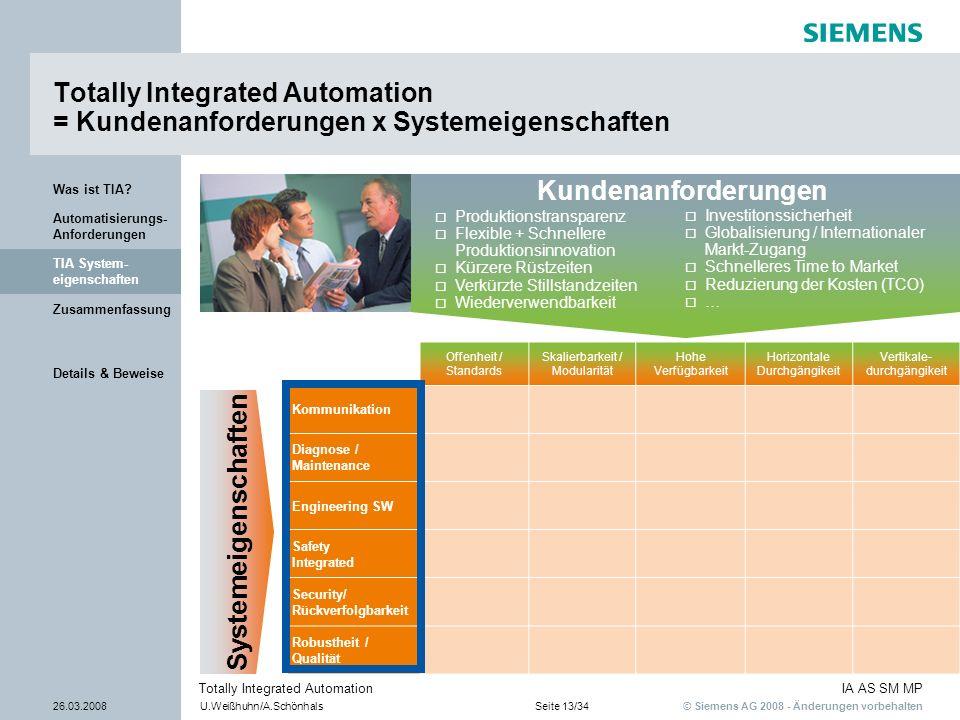 Kundenanforderungen Systemeigenschaften