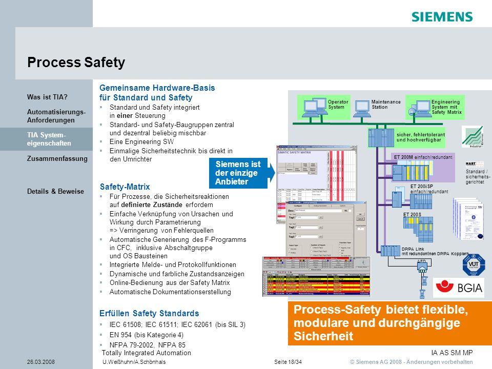 Process Safety Gemeinsame Hardware-Basis für Standard und Safety. Standard und Safety integriert in einer Steuerung.