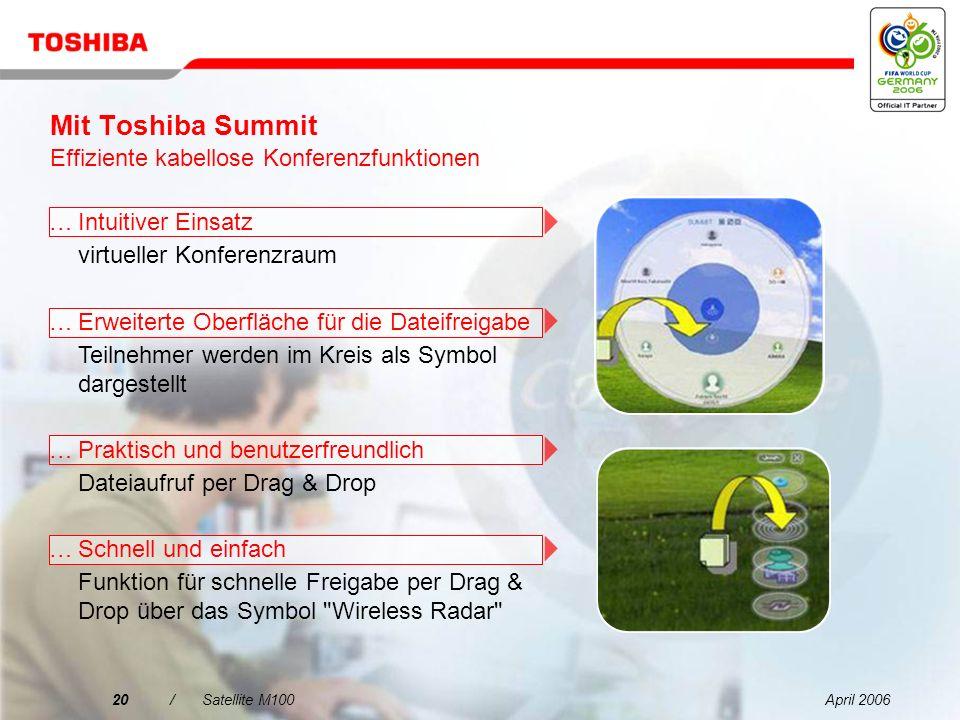 Mit Toshiba Summit Effiziente kabellose Konferenzfunktionen