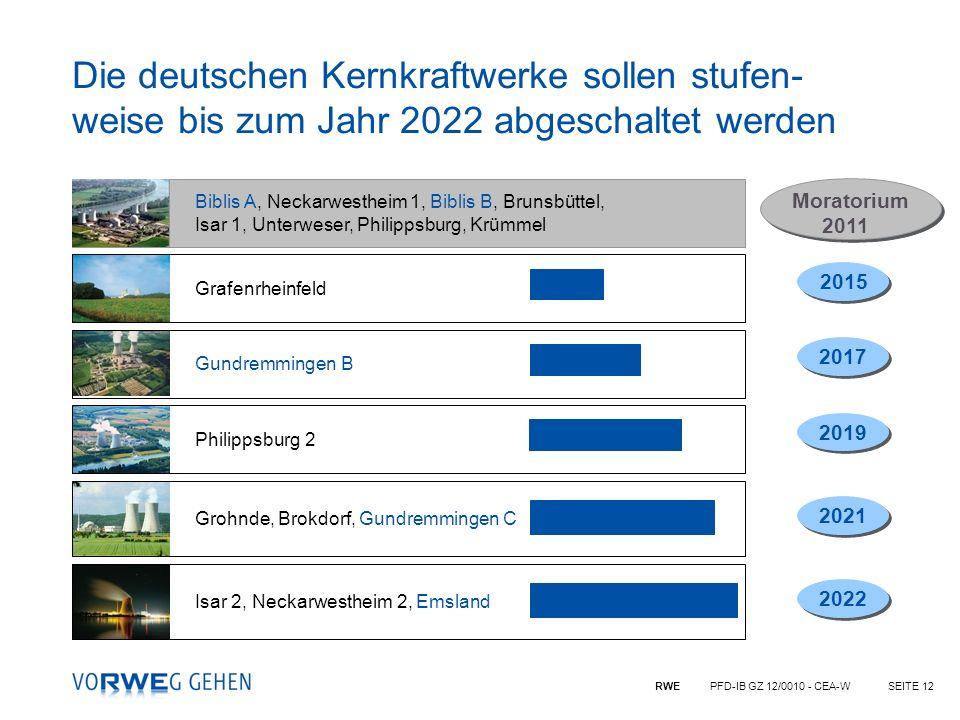 Die deutschen Kernkraftwerke sollen stufen-weise bis zum Jahr 2022 abgeschaltet werden