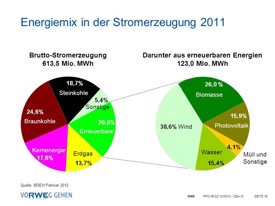 Energiemix in der Stromerzeugung 2011