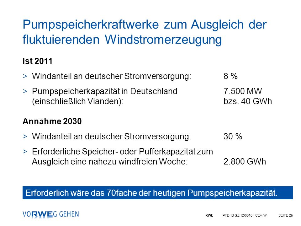 Pumpspeicherkraftwerke zum Ausgleich der fluktuierenden Windstromerzeugung