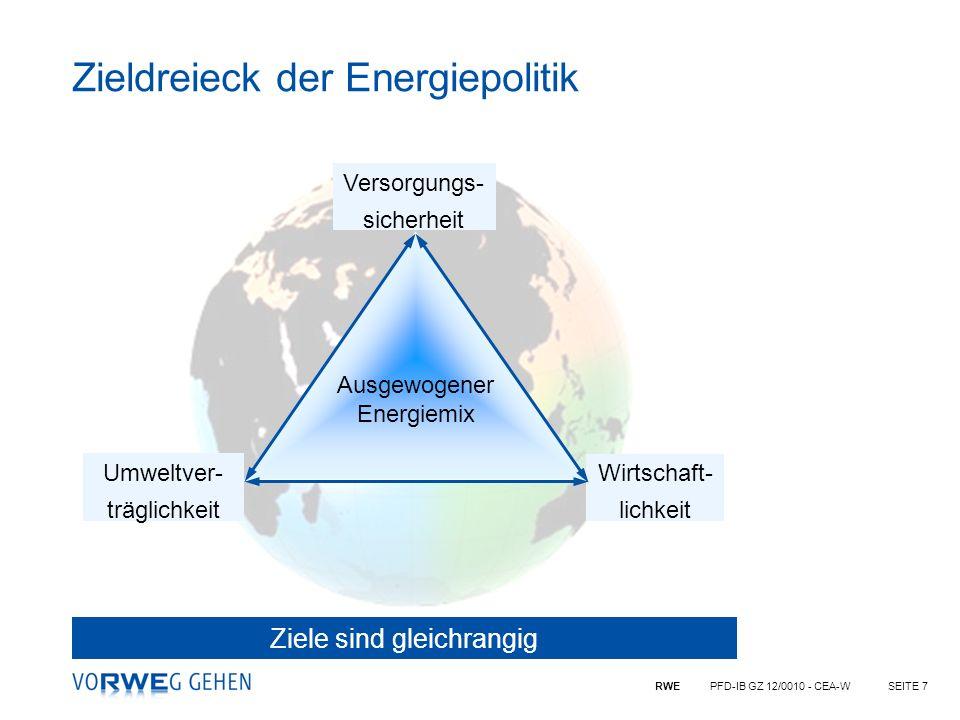 Zieldreieck der Energiepolitik