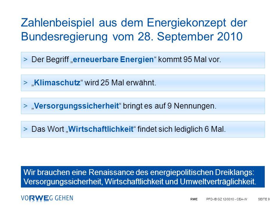 Zahlenbeispiel aus dem Energiekonzept der Bundesregierung vom 28