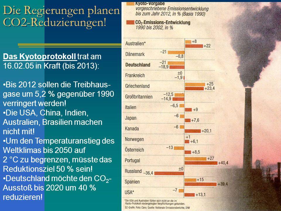 Die Regierungen planen CO2-Reduzierungen!