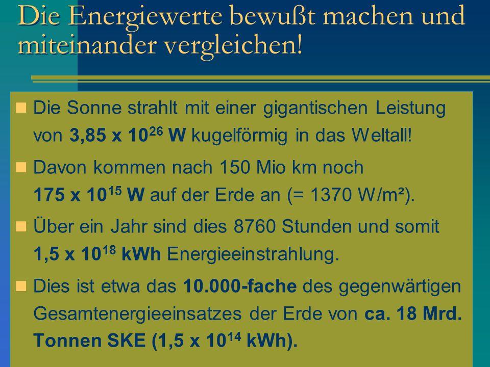 Die Energiewerte bewußt machen und miteinander vergleichen!