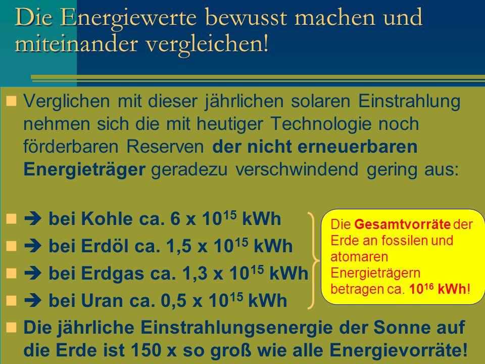 Die Energiewerte bewusst machen und miteinander vergleichen!