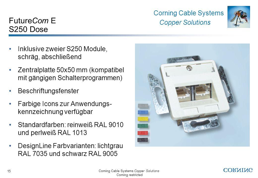 FutureCom E S250 DoseInklusive zweier S250 Module, schräg, abschließend. Zentralplatte 50x50 mm (kompatibel mit gängigen Schalterprogrammen)