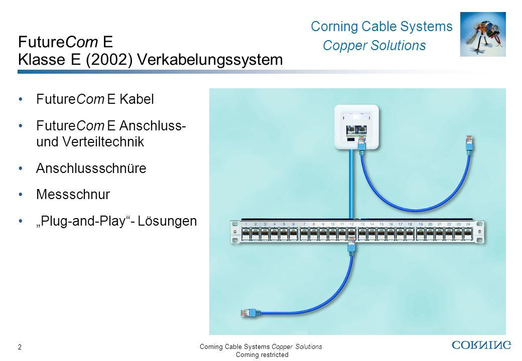 FutureCom E Klasse E (2002) Verkabelungssystem
