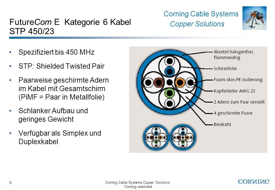 FutureCom E Kategorie 6 Kabel STP 450/23