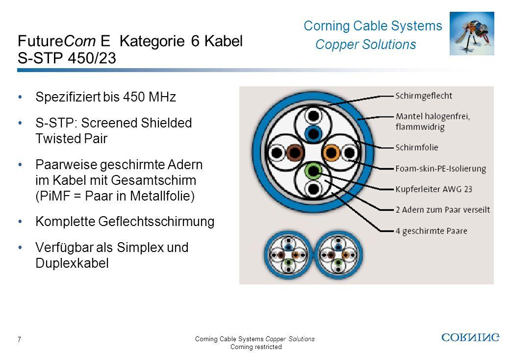 FutureCom E Kategorie 6 Kabel S-STP 450/23