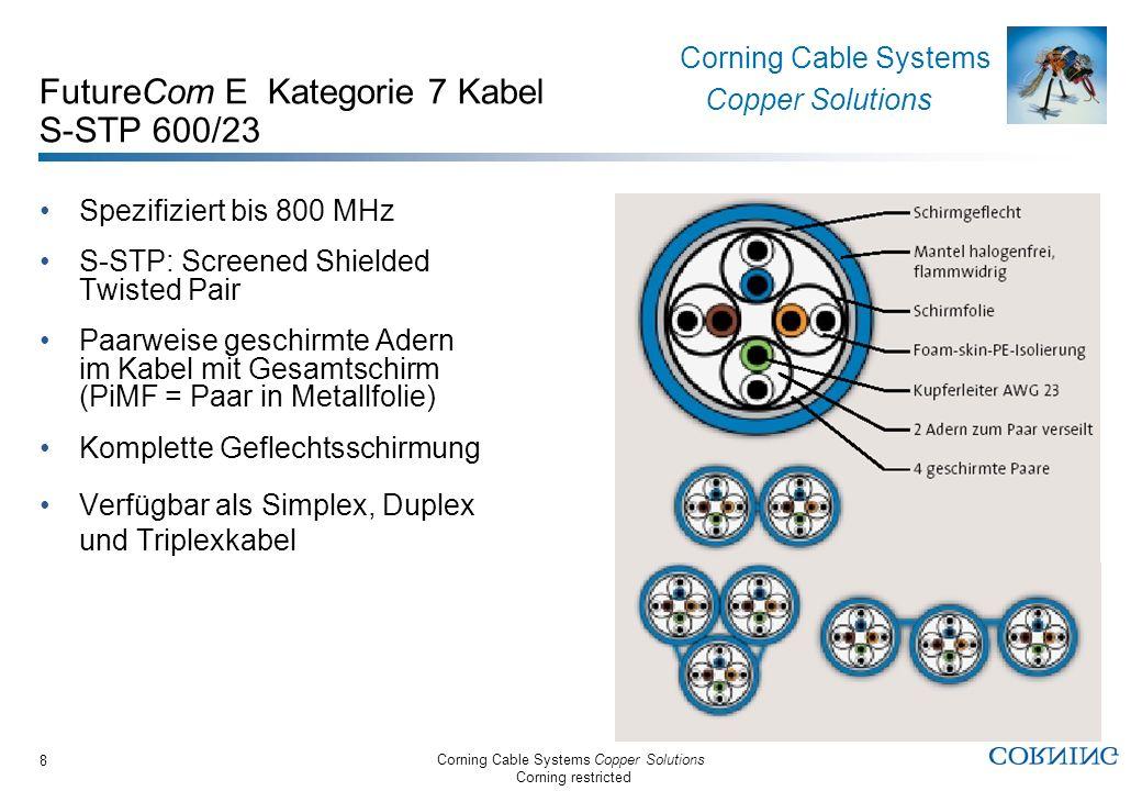 FutureCom E Kategorie 7 Kabel S-STP 600/23