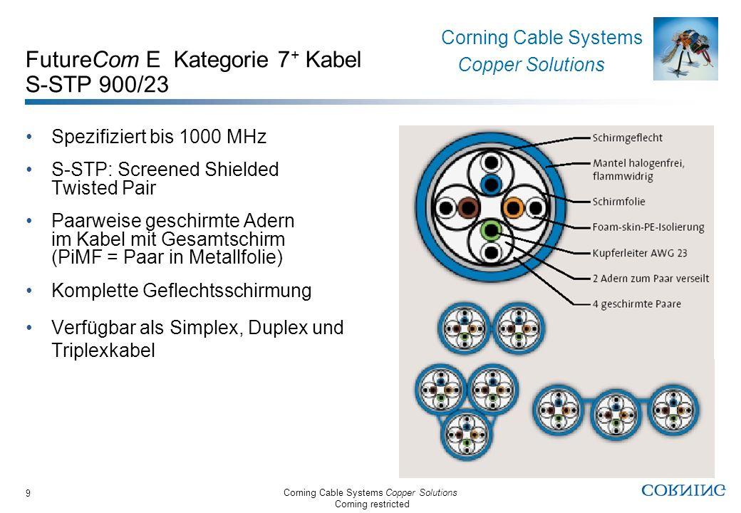 FutureCom E Kategorie 7+ Kabel S-STP 900/23