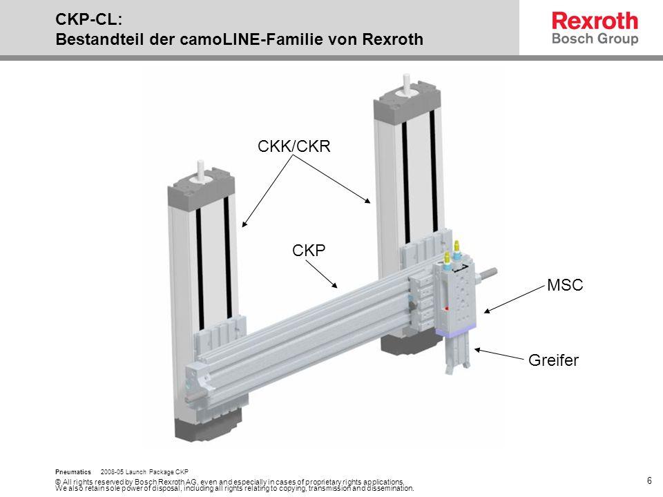 CKP-CL: Bestandteil der camoLINE-Familie von Rexroth