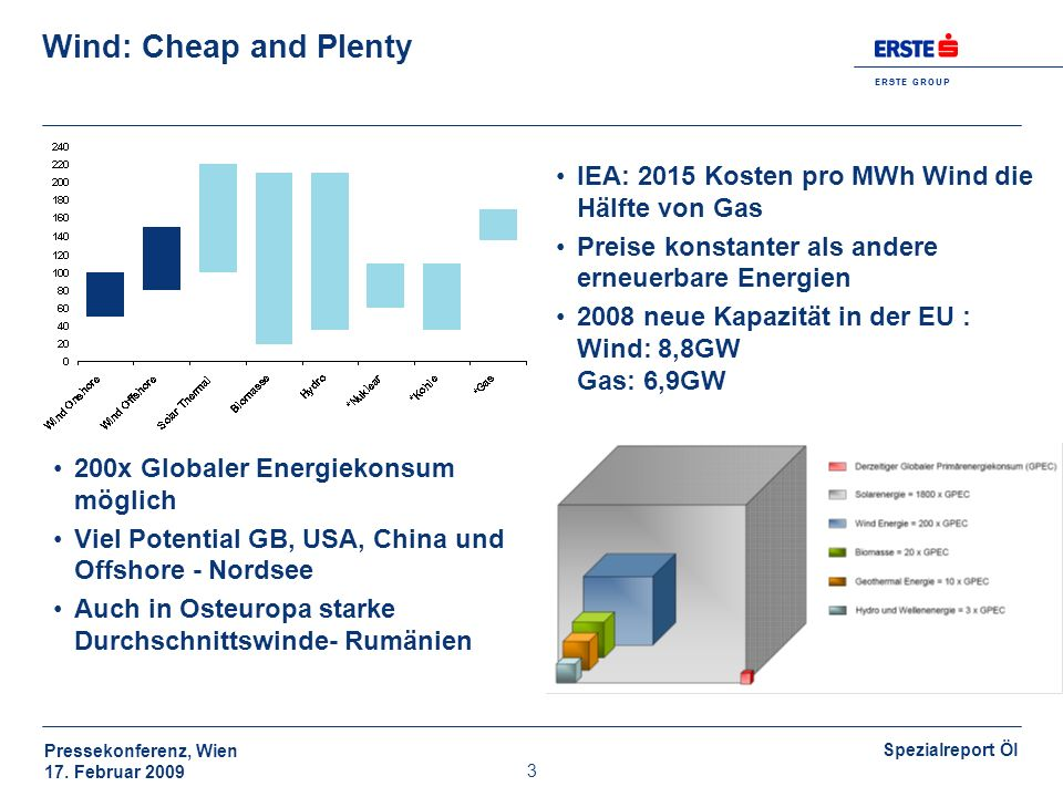 Wind: Cheap and Plenty IEA: 2015 Kosten pro MWh Wind die Hälfte von Gas. Preise konstanter als andere erneuerbare Energien.
