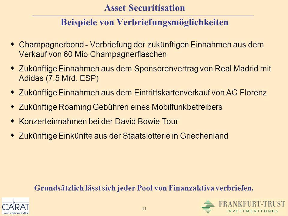 Asset Securitisation Beispiele von Verbriefungsmöglichkeiten